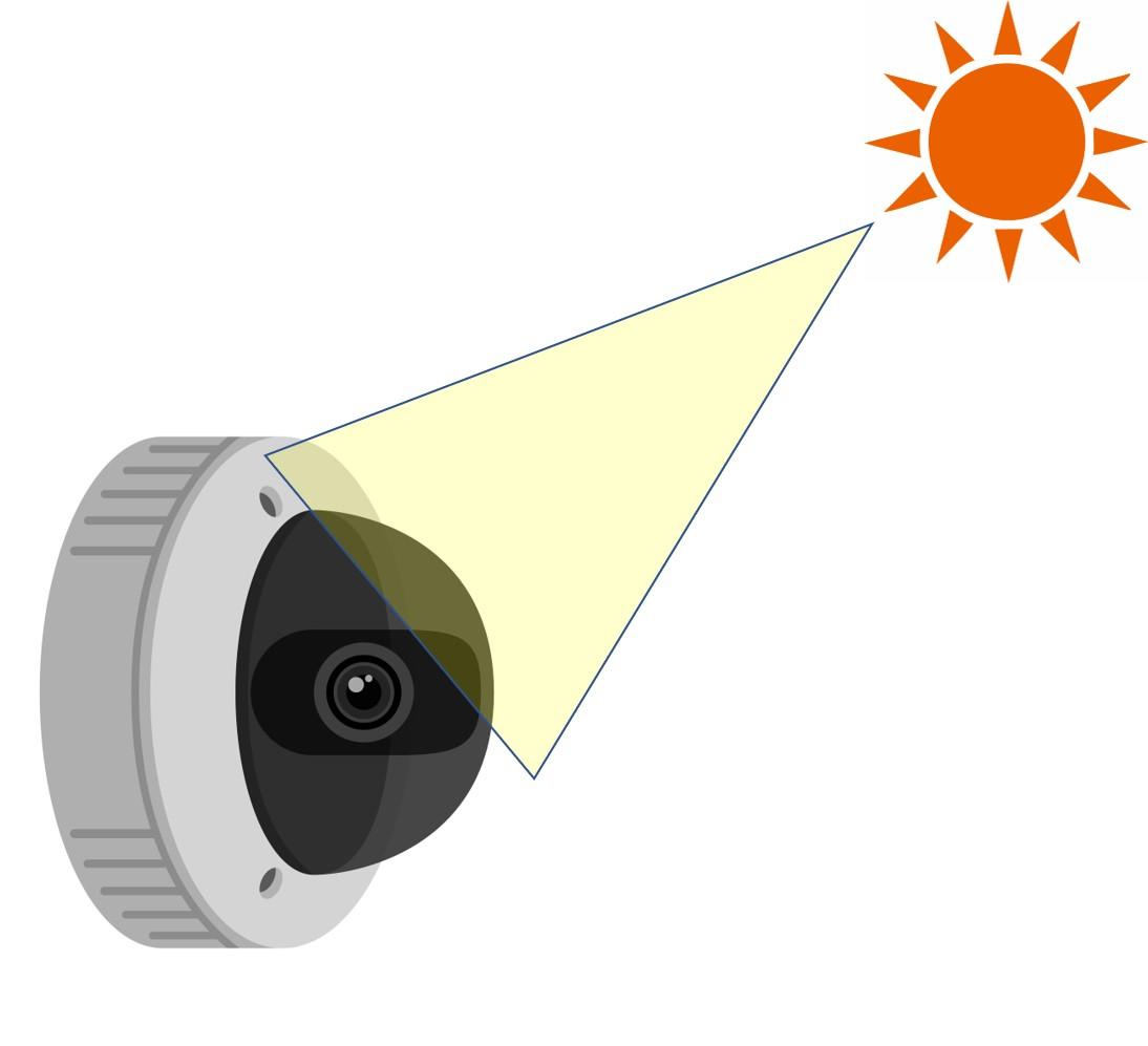 f:id:networkcamera:20200502013621j:plain