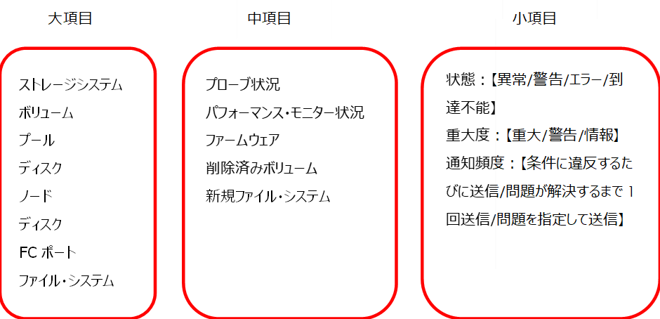 f:id:networld-blog-post:20210222111043p:plain