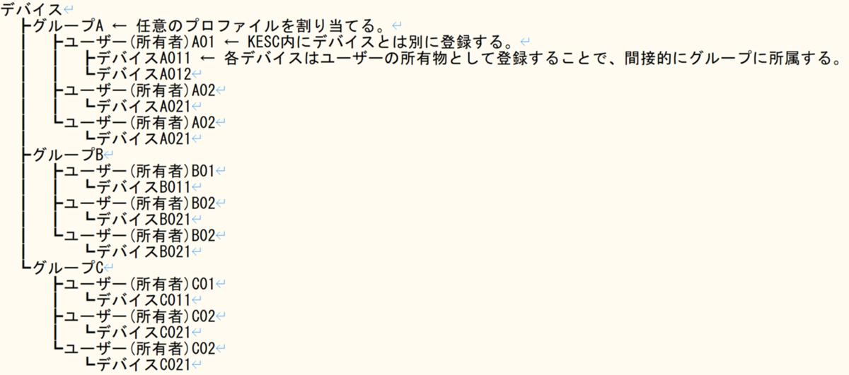 f:id:networld-blog-post:20210810163555p:plain