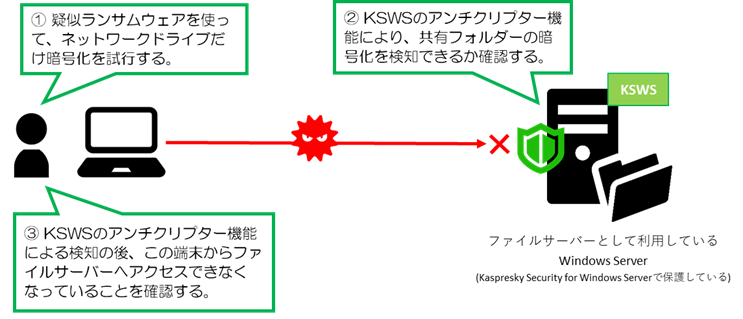 f:id:networld-blog-post:20210923201218p:plain