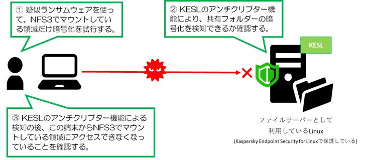 f:id:networld-blog-post:20210927092244p:plain