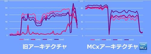 Mcx_3
