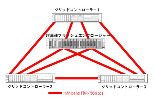 Infiniband_4