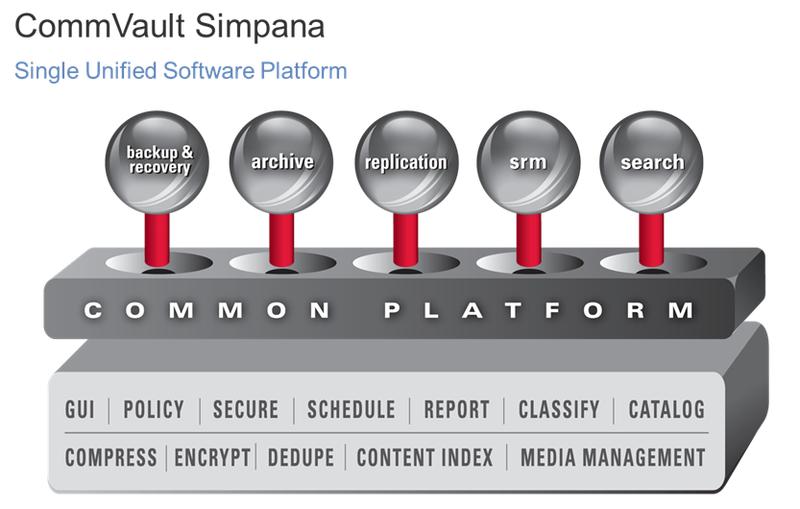 Platform_3