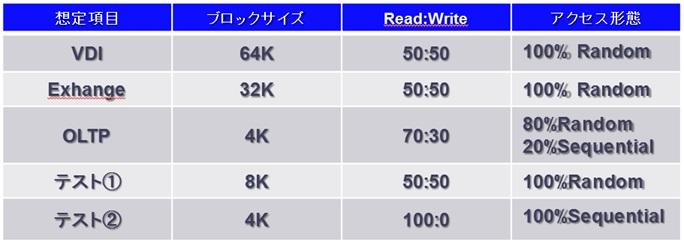 Blog_4_2