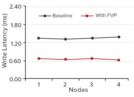 Fig376