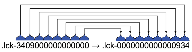 Fig144