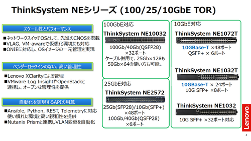 3_thinksystemne
