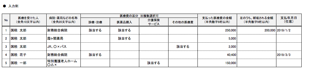 f:id:neuroncocoron:20210705164121p:plain