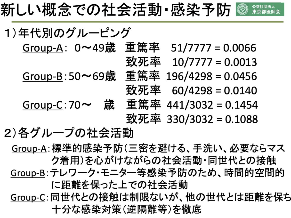 f:id:neurophys11:20200802045229p:plain:w300