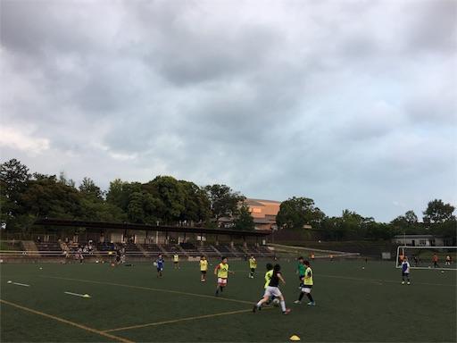 f:id:neutralfootball:20180620141124j:image