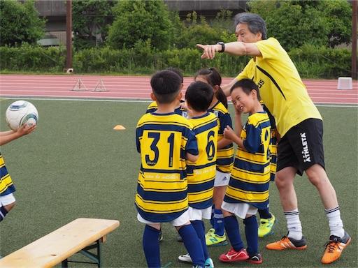 f:id:neutralfootball:20180623092134j:image