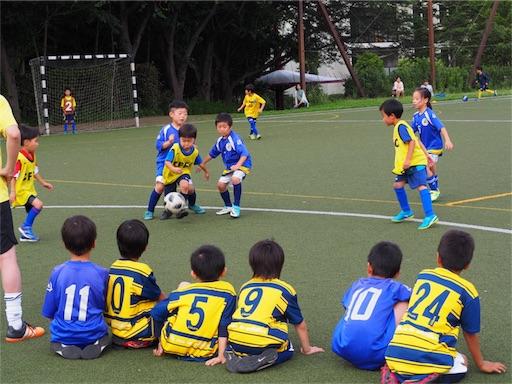 f:id:neutralfootball:20180623092503j:image