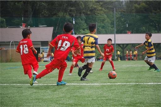 f:id:neutralfootball:20180813193206j:image