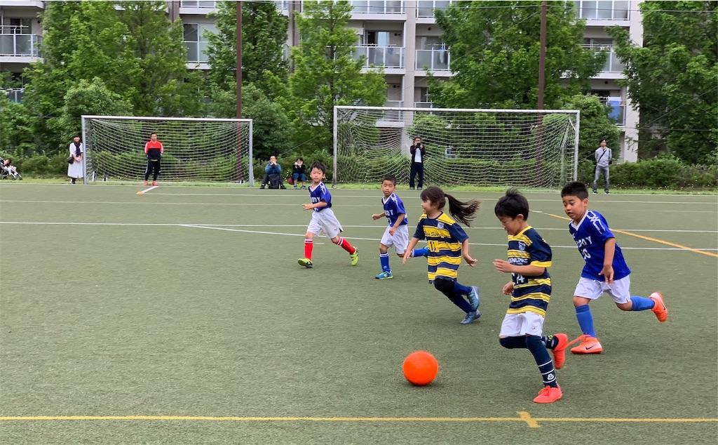 f:id:neutralfootball:20190612184544j:image