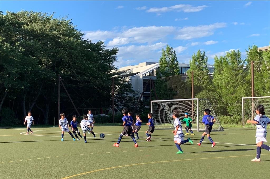 f:id:neutralfootball:20190619175521j:image
