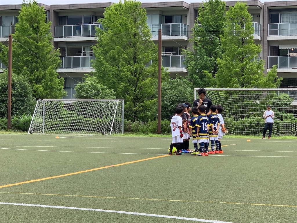f:id:neutralfootball:20190710172242j:image