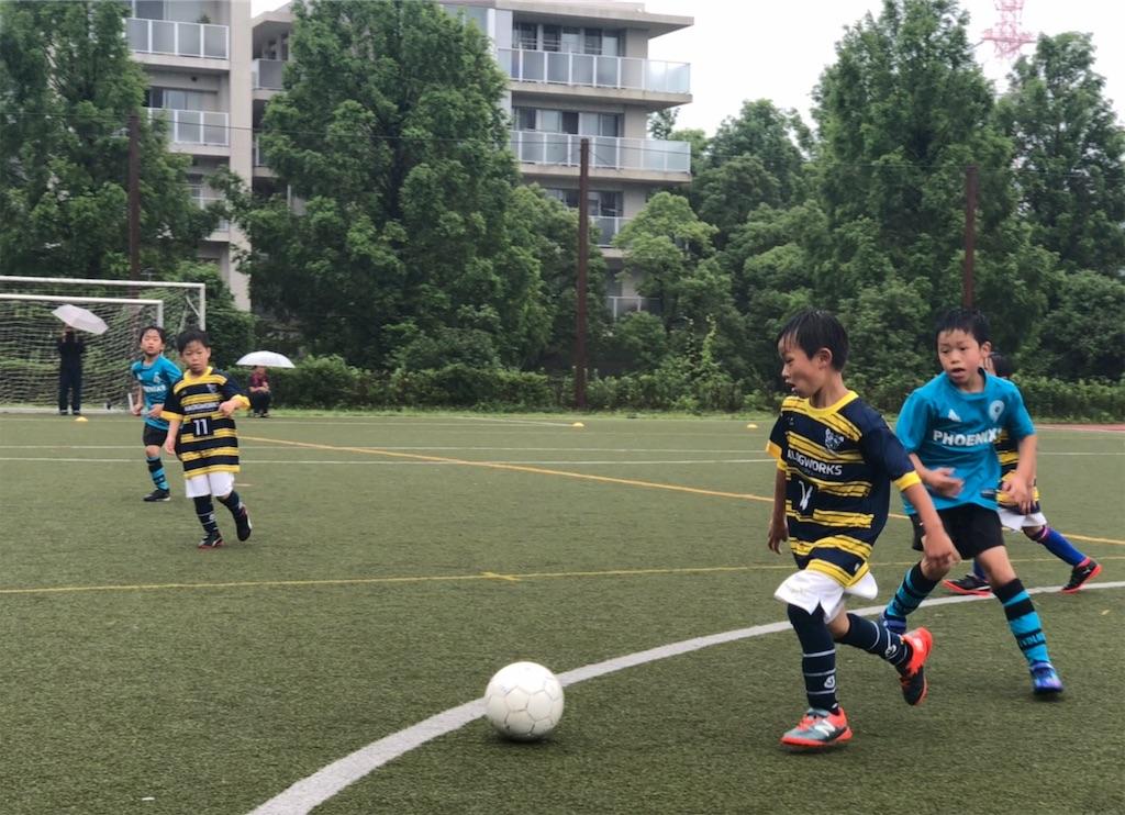 f:id:neutralfootball:20190710173132j:image