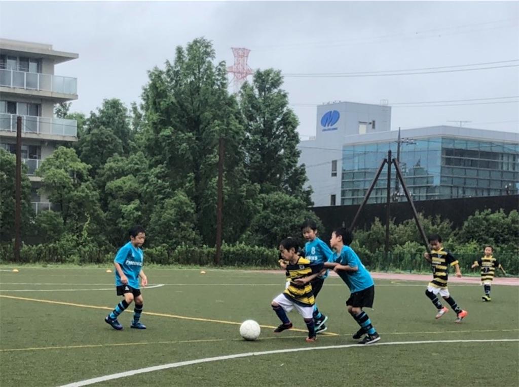 f:id:neutralfootball:20190710173301j:image