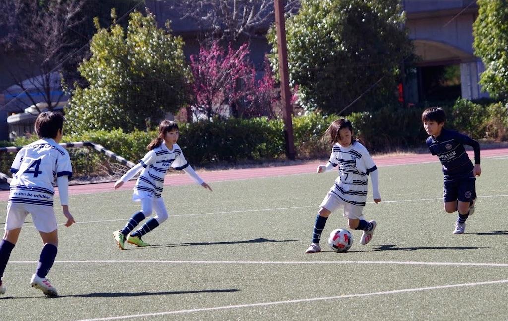 f:id:neutralfootball:20200202114354j:image