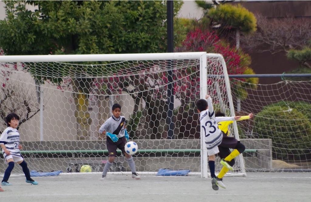 f:id:neutralfootball:20200218125549j:image