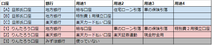 f:id:newcamp1115:20200118135626p:plain