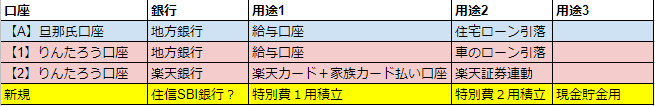 f:id:newcamp1115:20200118143254p:plain