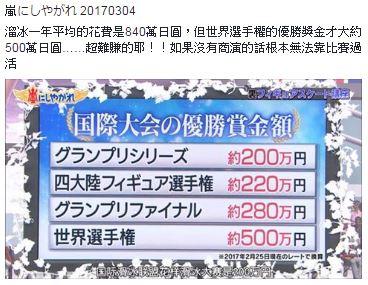 f:id:newsuchi:20170326223457j:plain