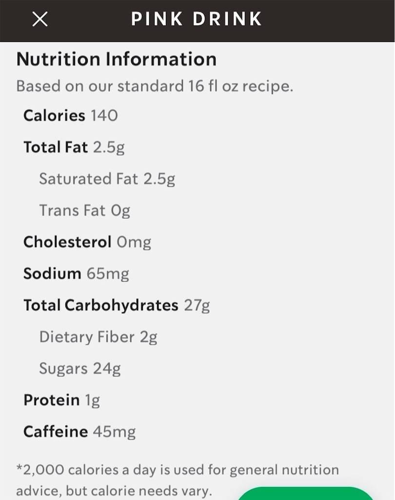 ピンクドリンクのカロリーと栄養