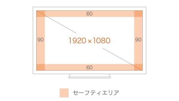 f:id:nextdeveloper:20170406190420p:plain