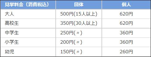 f:id:nextdoor2020:20180215203341p:plain
