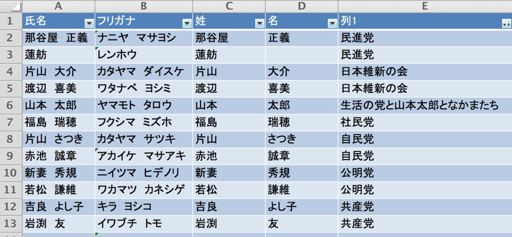 f:id:nextgeneShirakawa:20160925185407p:plain