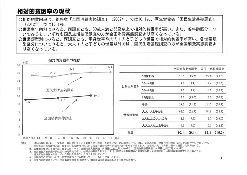 f:id:nextgeneShirakawa:20160925194940j:plain