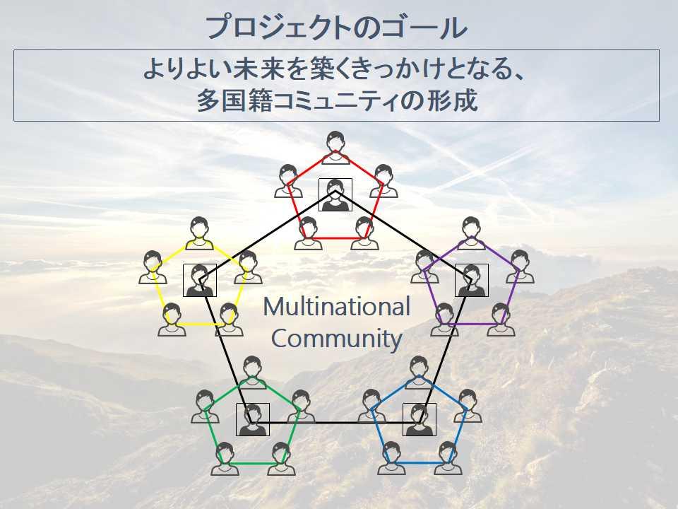 f:id:nextgeneration_japan:20200603210858j:plain