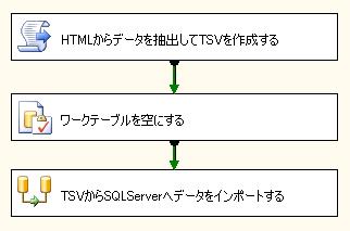 f:id:nextscape_blog:20210908154254p:plain