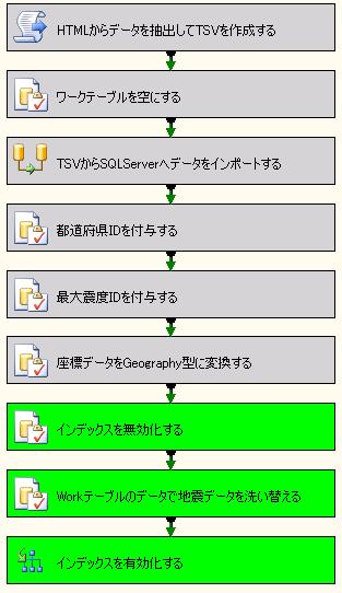 f:id:nextscape_blog:20210908165351p:plain
