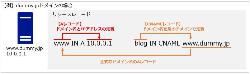 f:id:nextscape_blog:20210910010250p:plain