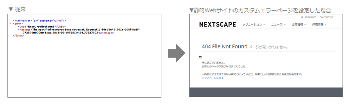 f:id:nextscape_blog:20210911195258p:plain