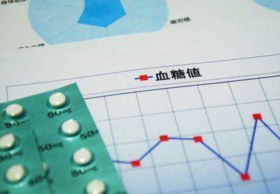血糖値と記録票、薬
