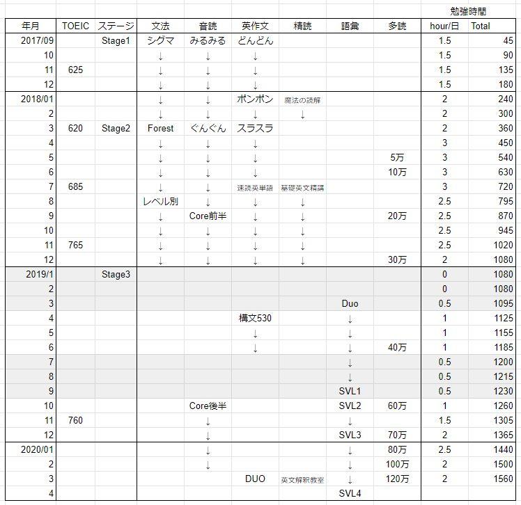 f:id:nexus1:20200331205804j:plain