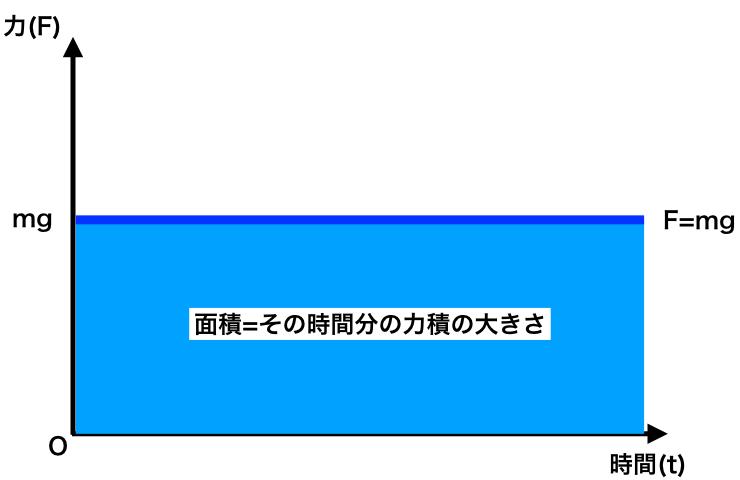 f:id:nexusyuumilo:20180127145759p:plain