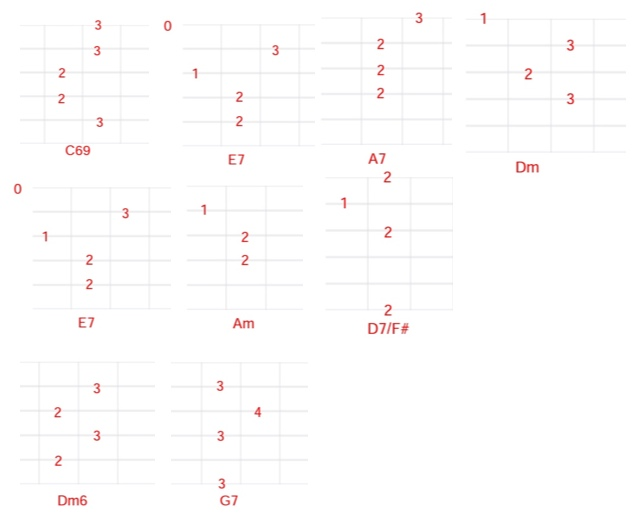 all of meのアドリブコード
