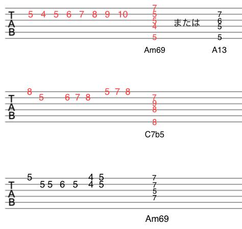 ジプシージャズ、アドリブのアウトロタブ譜