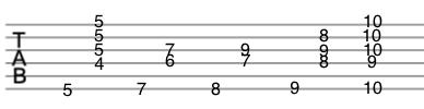 ジプシージャズリズムギターのアドリブAm