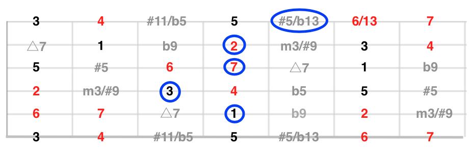 ギターコードC7b13