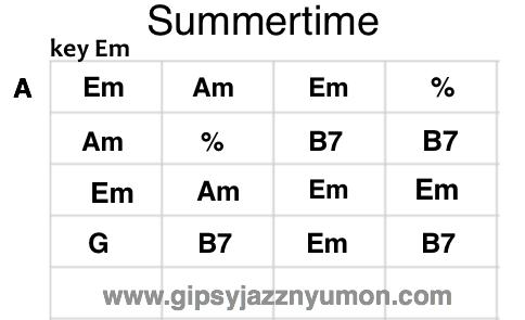 サマータイム(summertime)のスコア