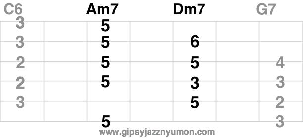 キーCのターンアラウンド の楽譜1-6-2-5