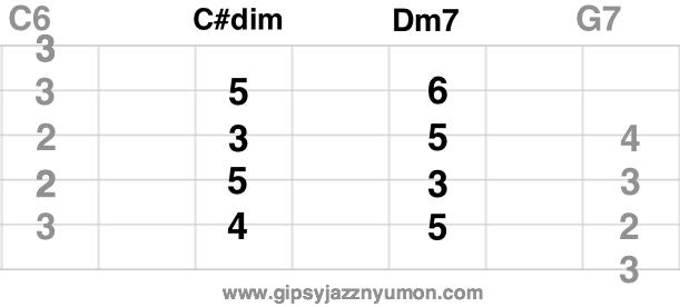 キーCのターンアラウンド の楽譜1-b9-2-5