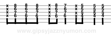 minor swing chord tab
