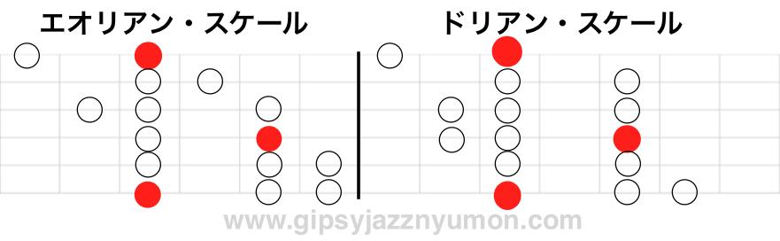 ジャズ・ジプシージャズのマイナースケール